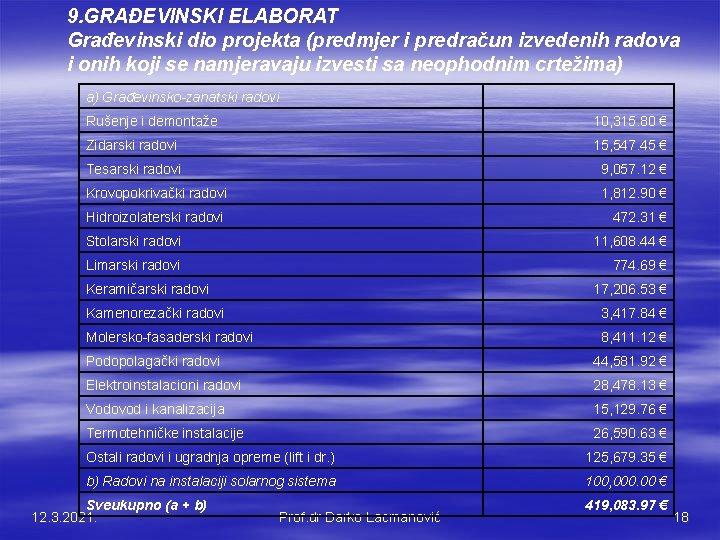 9. GRAĐEVINSKI ELABORAT Građevinski dio projekta (predmjer i predračun izvedenih radova i onih koji