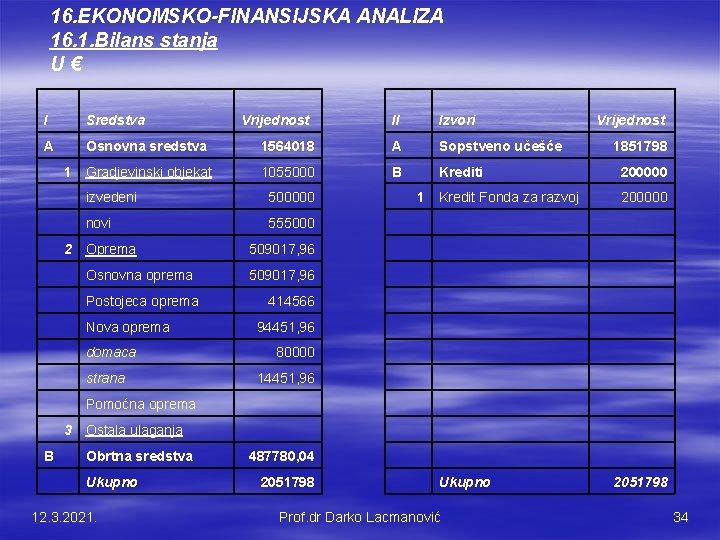 16. EKONOMSKO-FINANSIJSKA ANALIZA 16. 1. Bilans stanja U € I Sredstva A Osnovna sredstva