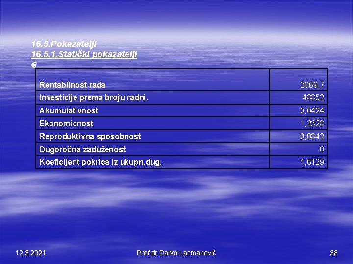 16. 5. Pokazatelji 16. 5. 1. Statički pokazatelji € Rentabilnost rada 2069, 7 Investicije