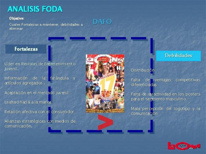 ANALISIS FODA Objetivo: Cuales Fortalezas a mantener, debilidades a eliminar DAFO Fortalezas Debilidades Líder