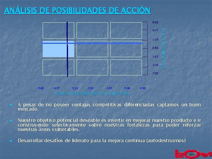 ANÁLISIS DE POSIBILIDADES DE ACCIÓN 5. 00 3. 34 2. 50 1. 67 1.