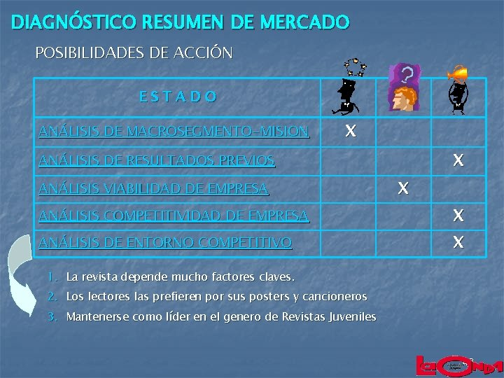 DIAGNÓSTICO RESUMEN DE MERCADO POSIBILIDADES DE ACCIÓN ESTADO ANÁLISIS DE MACROSEGMENTO-MISION X X ANÁLISIS
