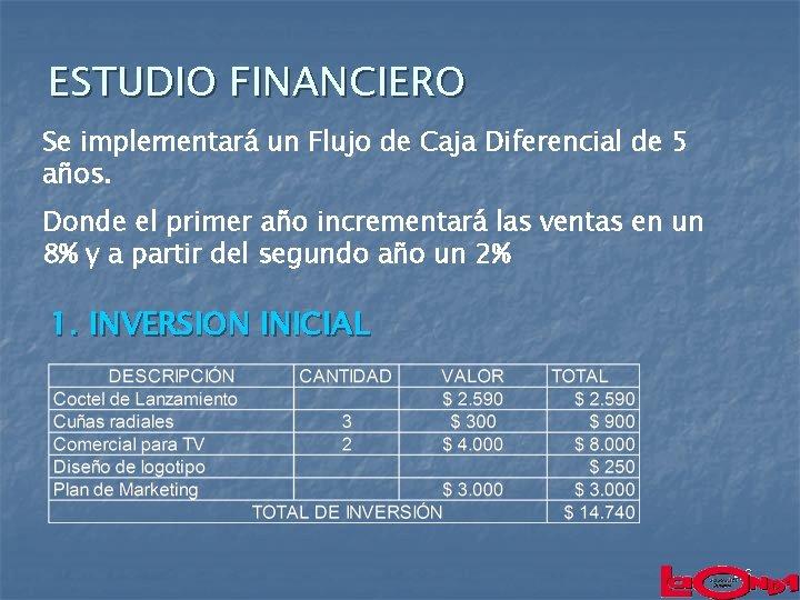 ESTUDIO FINANCIERO Se implementará un Flujo de Caja Diferencial de 5 años. Donde el