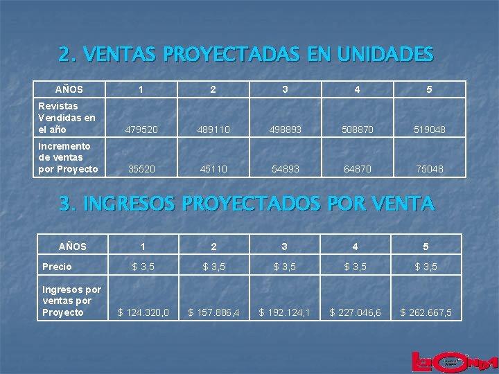 2. VENTAS PROYECTADAS EN UNIDADES AÑOS 1 2 3 4 5 Revistas Vendidas en