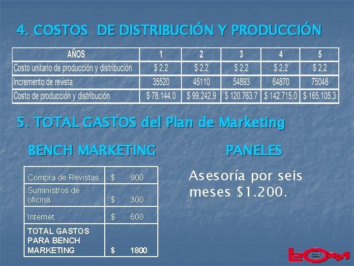 4. COSTOS DE DISTRIBUCIÓN Y PRODUCCIÓN 5. TOTAL GASTOS del Plan de Marketing BENCH