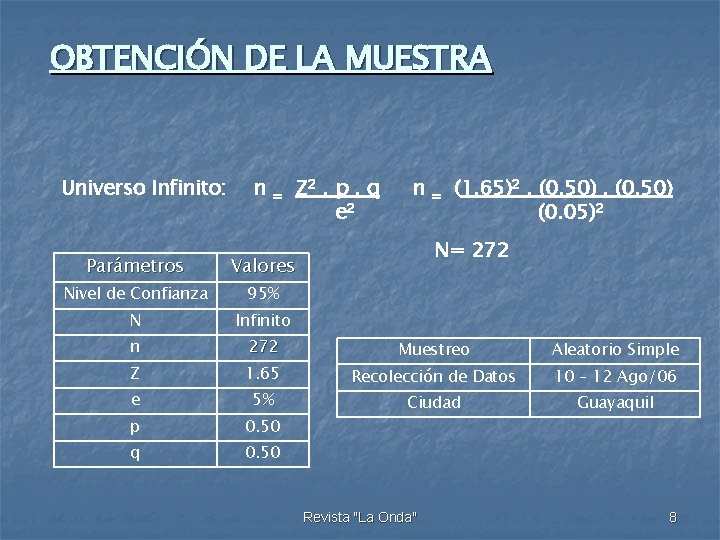 OBTENCIÓN DE LA MUESTRA Universo Infinito: n = Z 2. p. q e 2