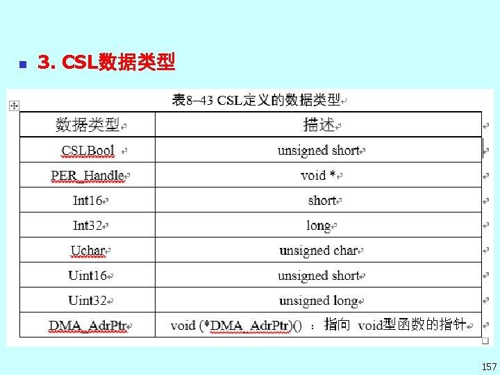 n 3. CSL数据类型 157