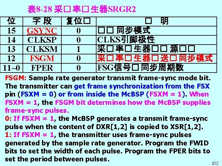 表 8 -28 采� 率� 生器SRGR 2 位 字 段 复位� � 明 ��
