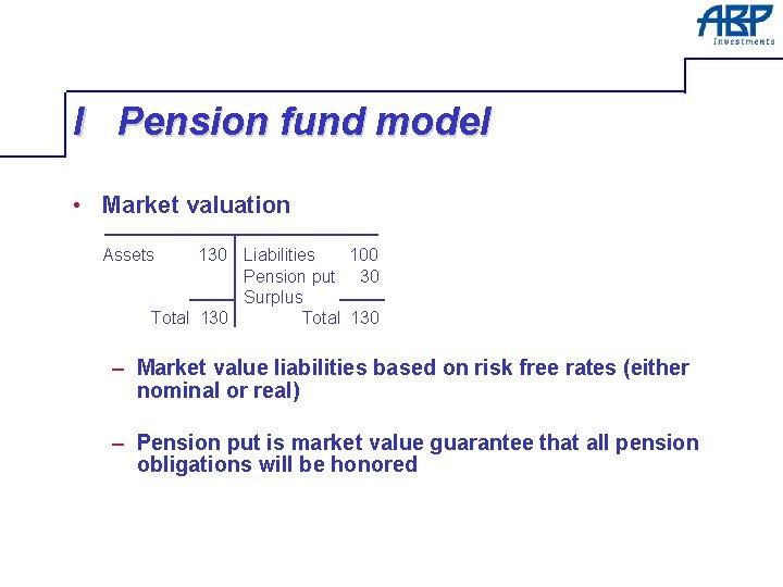 I Pension fund model • Market valuation Assets 130 Liabilities 100 Pension put 30