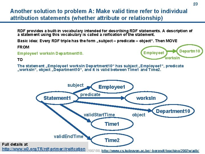 23 Another solution to problem A: Make valid time refer to individual attribution statements