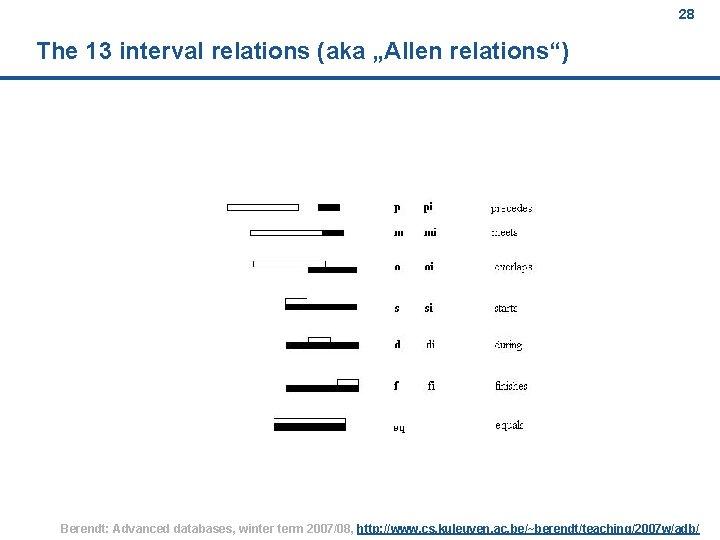 "28 The 13 interval relations (aka ""Allen relations"") Berendt: Advanced databases, winter term 2007/08,"