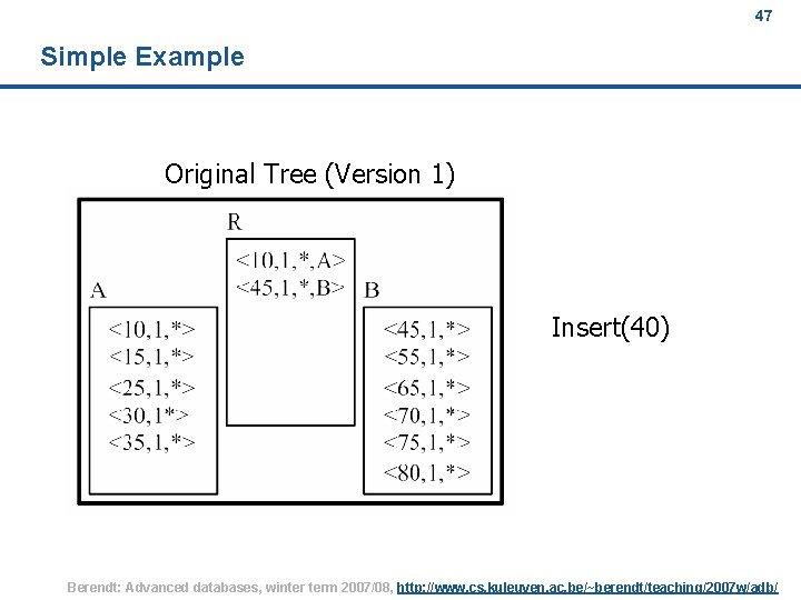 47 Simple Example Original Tree (Version 1) Insert(40) Berendt: Advanced databases, winter term 2007/08,