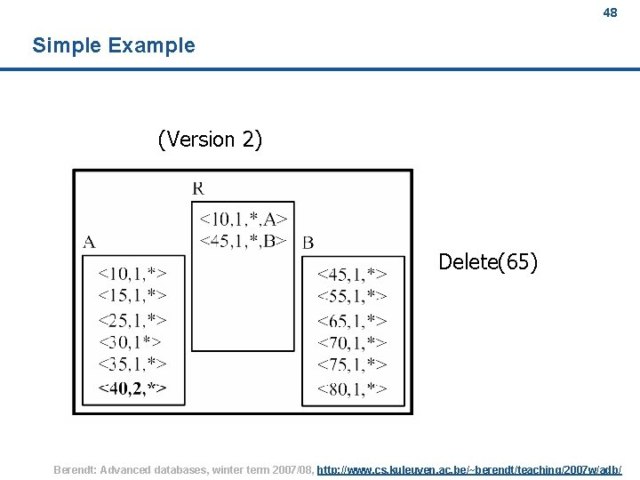48 Simple Example (Version 2) Delete(65) Berendt: Advanced databases, winter term 2007/08, http: //www.