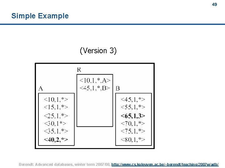 49 Simple Example (Version 3) Berendt: Advanced databases, winter term 2007/08, http: //www. cs.