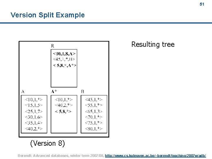 51 Version Split Example Resulting tree (Version 8) Berendt: Advanced databases, winter term 2007/08,