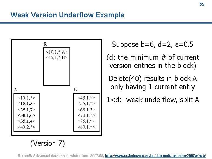 52 Weak Version Underflow Example Suppose b=6, d=2, ε=0. 5 (d: the minimum #