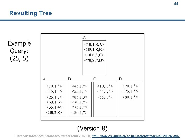 55 Resulting Tree Example Query: (25, 5) (Version 8) Berendt: Advanced databases, winter term