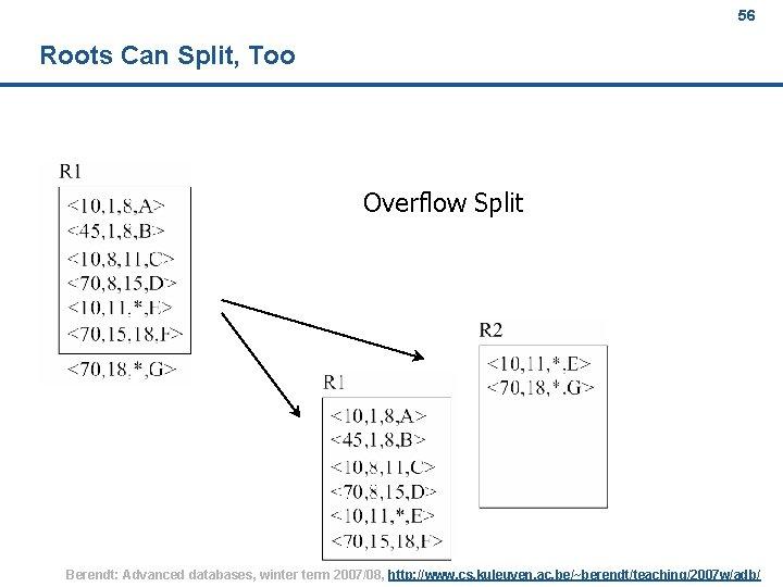 56 Roots Can Split, Too Overflow Split Berendt: Advanced databases, winter term 2007/08, http:
