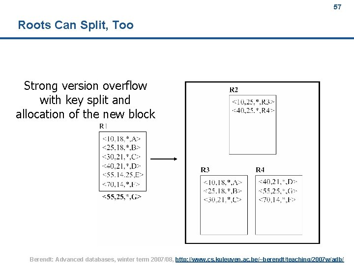 57 Roots Can Split, Too Strong version overflow with key split and allocation of