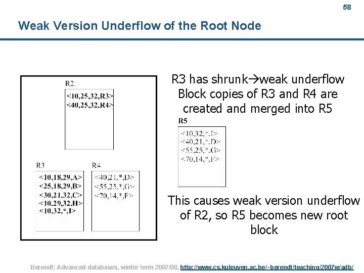 58 Weak Version Underflow of the Root Node R 3 has shrunk weak underflow