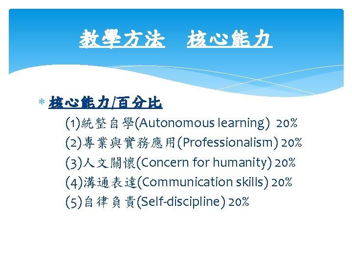 教學方法 核心能力/百分比 (1)統整自學(Autonomous learning) 20% (2)專業與實務應用(Professionalism) 20% (3)人文關懷(Concern for humanity) 20% (4)溝通表達(Communication skills) 20%