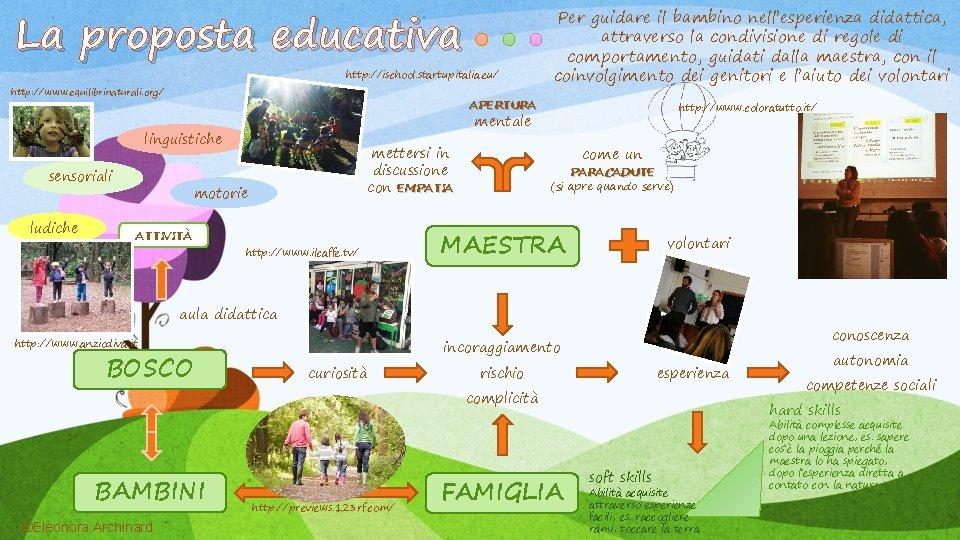 La proposta educativa http: //ischool. startupitalia. eu/ http: //www. equilibrinaturali. org/ APERTURA sensoriali mettersi