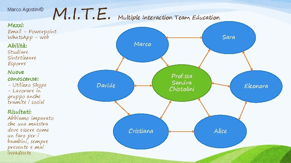 Marco Agostini© Mezzi: M. I. T. E. Email - Powerpoint Whats. App - web