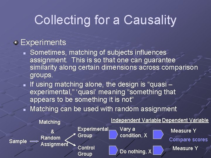 Collecting for a Causality Experiments n n n Sometimes, matching of subjects influences assignment.