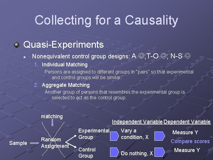Collecting for a Causality Quasi-Experiments n Nonequivalent control group designs: A ; T-O ;
