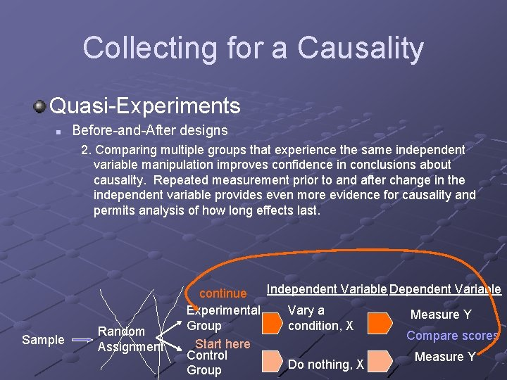 Collecting for a Causality Quasi-Experiments n Before-and-After designs 2. Comparing multiple groups that experience