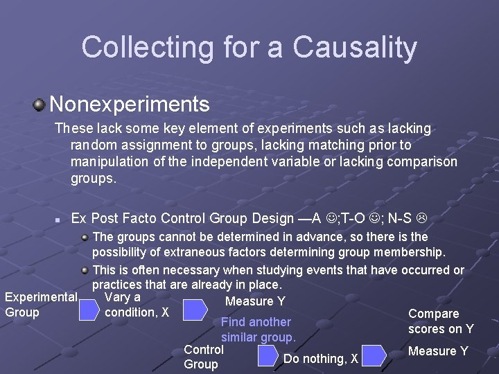 Collecting for a Causality Nonexperiments These lack some key element of experiments such as