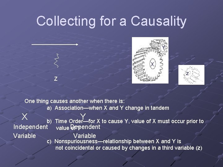 Collecting for a Causality Y X z Z One thing causes another when there