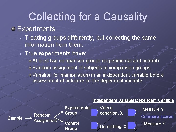 Collecting for a Causality Experiments n n Treating groups differently, but collecting the same