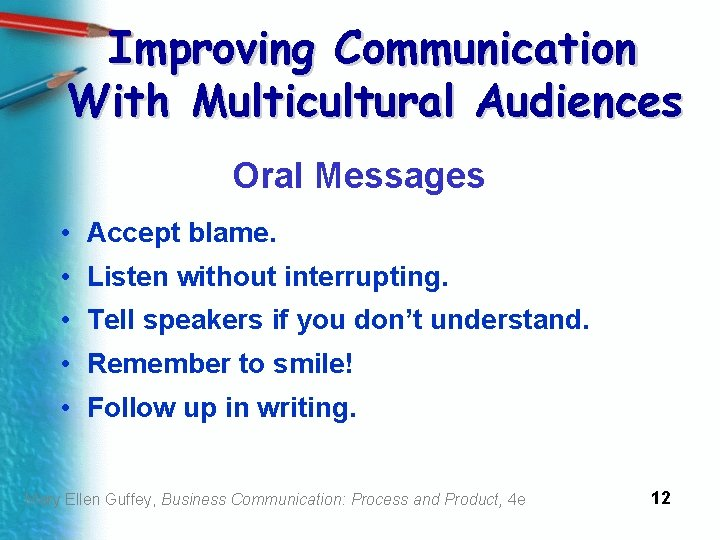 Improving Communication With Multicultural Audiences Oral Messages • Accept blame. • Listen without interrupting.