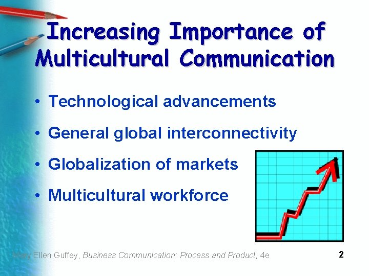 Increasing Importance of Multicultural Communication • Technological advancements • General global interconnectivity • Globalization