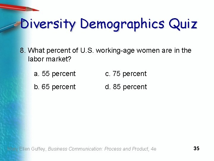 Diversity Demographics Quiz 8. What percent of U. S. working-age women are in the