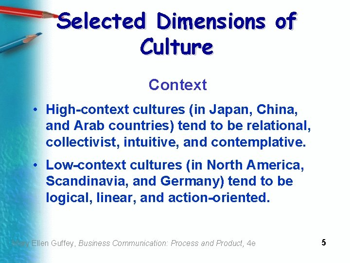Selected Dimensions of Culture Context • High-context cultures (in Japan, China, and Arab countries)