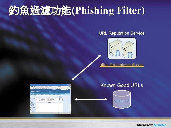 釣魚過濾功能(Phishing Filter) URL Reputation Service https: //urs. microsoft. com Known Good URLs IEAPFLTR. DAT