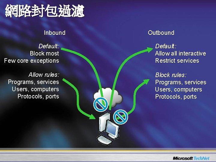 網路封包過濾 Inbound Outbound Default: Block most Few core exceptions Default: Allow all interactive Restrict