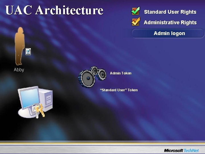 """UAC Architecture Standard User Rights Administrative Rights Admin logon Abby Admin Token """"Standard User"""""""