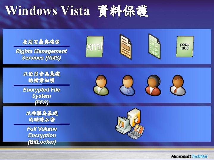 Windows Vista 資料保護 原則定義與確保 Rights Management Services (RMS) 以使用者為基礎 的檔案加密 Encrypted File System (EFS)
