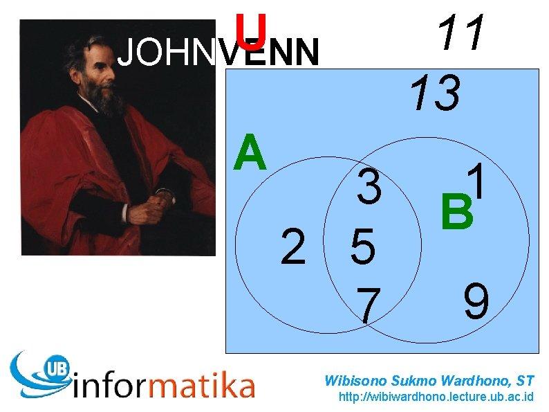 U JOHNVENN A 11 13 3 2 5 7 1 B 9 Wibisono Sukmo