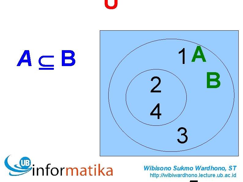 U A B 1 A B 2 4 3 Wibisono Sukmo Wardhono, ST http: