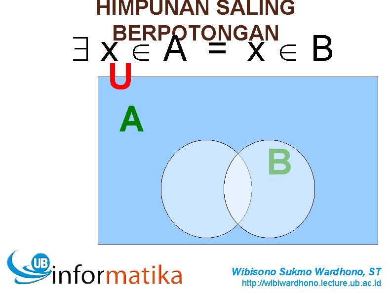 HIMPUNAN SALING BERPOTONGAN x A = x B U A B Wibisono Sukmo Wardhono,