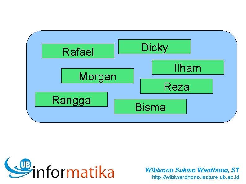 Rafael Morgan Rangga Dicky Ilham Reza Bisma Wibisono Sukmo Wardhono, ST http: //wibiwardhono. lecture.