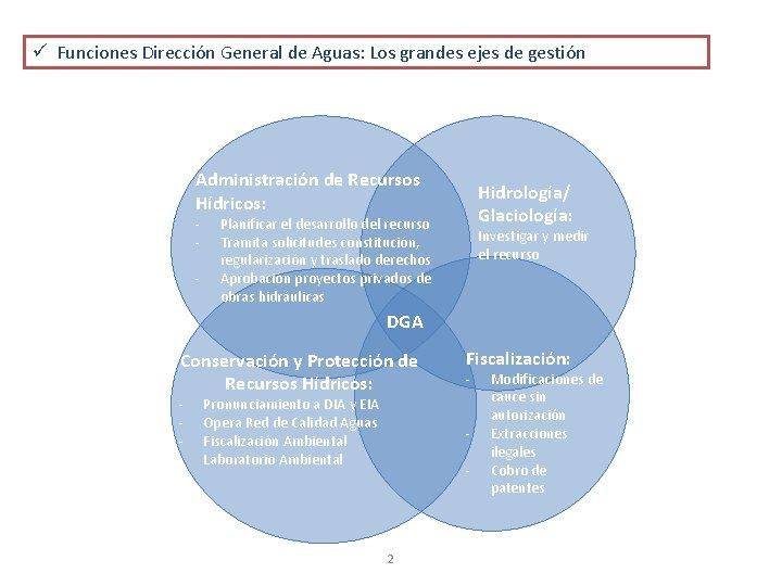 ü Funciones Dirección General de Aguas: Los grandes ejes de gestión Administración de Recursos