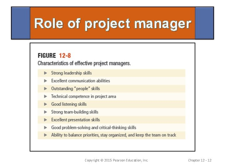 Role of project manager Copyright © 2015 Pearson Education, Inc. Chapter 12 - 12