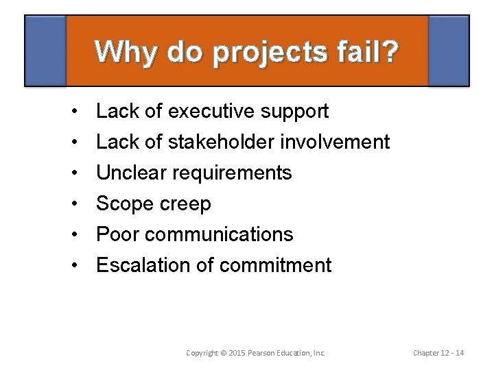 Why do projects fail? • • • Lack of executive support Lack of stakeholder