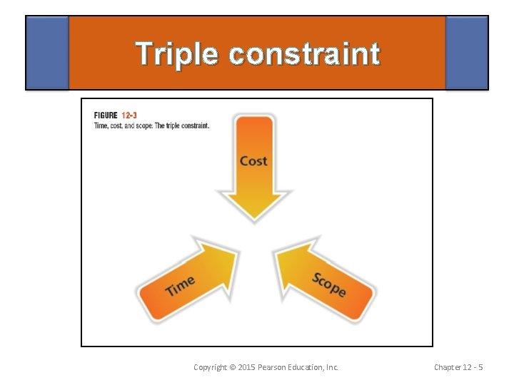 Triple constraint Copyright © 2015 Pearson Education, Inc. Chapter 12 - 5