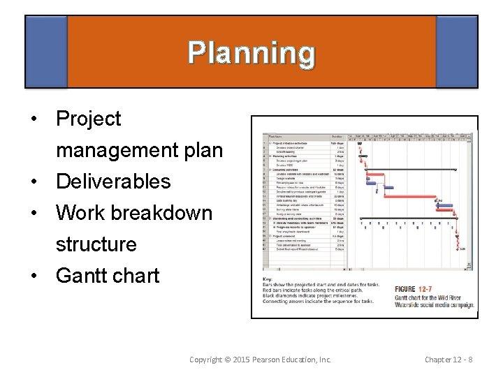 Planning • Project management plan • Deliverables • Work breakdown structure • Gantt chart